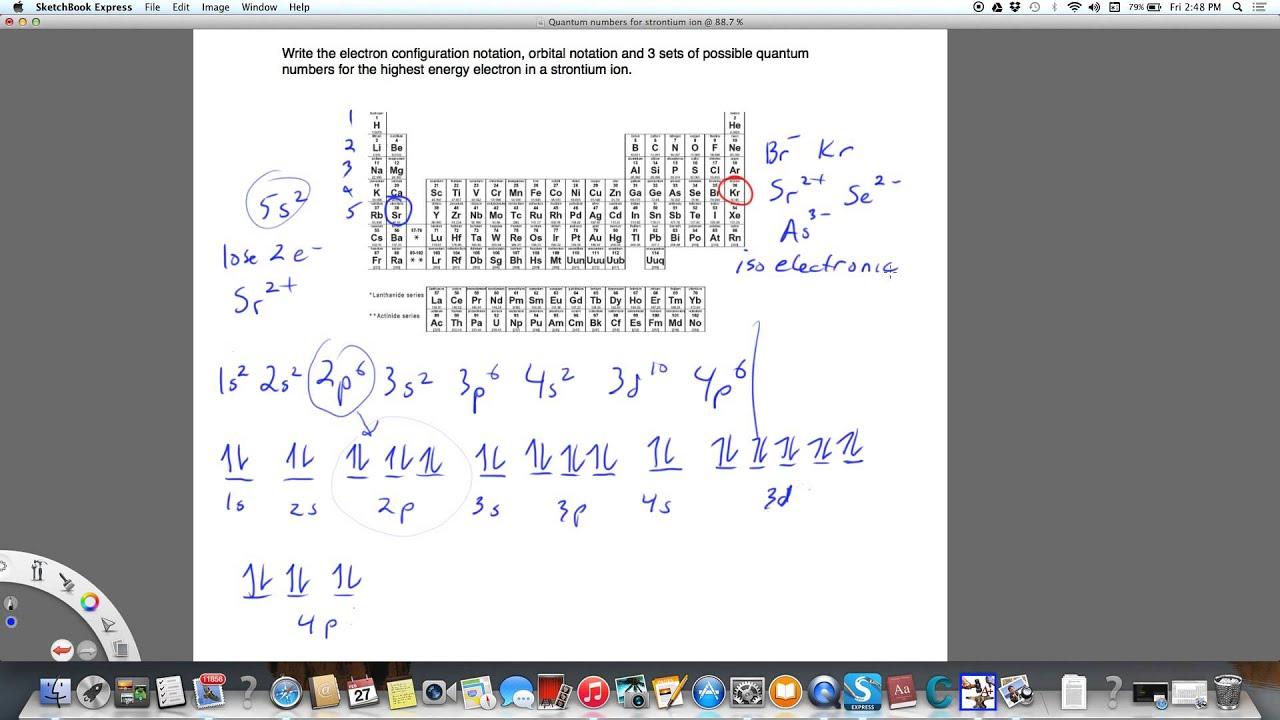 Quantum  s  orbital    diagram    and configuration    notation    for Strontium ion  YouTube