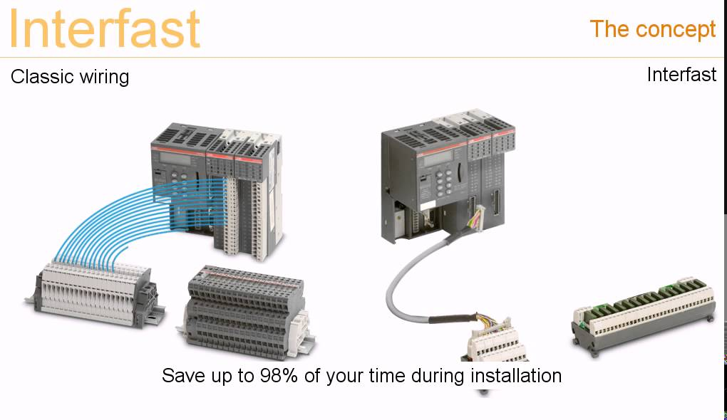 ABB Interfast PLC pre-wiring system  sc 1 st  YouTube : abb wiring devices - yogabreezes.com