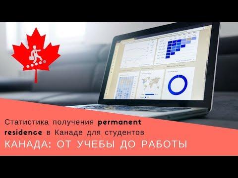 Сообщество студентов Кировской ГМА - Главная страница