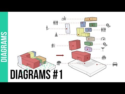 How to create Architecture Diagrams #1