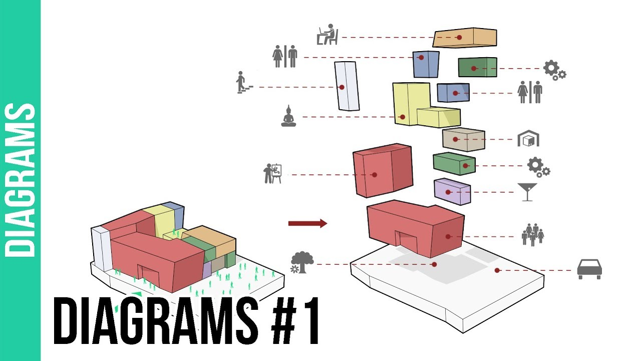 How to create Architecture Diagrams #1  YouTube