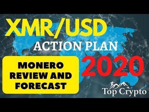 Monero Price Prediction 2020 - Overview Of XMR/USDT