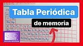 Forma facil de aprender la tabla peridica del grupo b en minutos 1010 urtaz Gallery