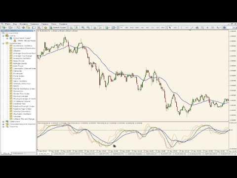 Торговая стратегия на минутных графиках