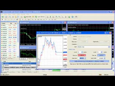Forex trading tutorial youtube