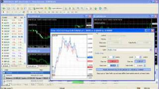 Metatrader Forex Trading - Buying and Selling Tutorial