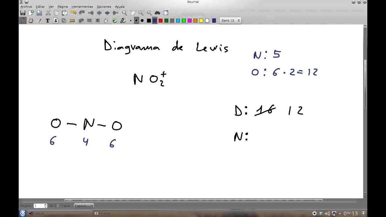 Diagrama De Lewis Del Ion Nitronio No2