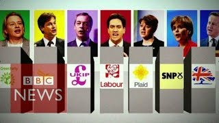 UK Election 2015: Who is who?  BBC News
