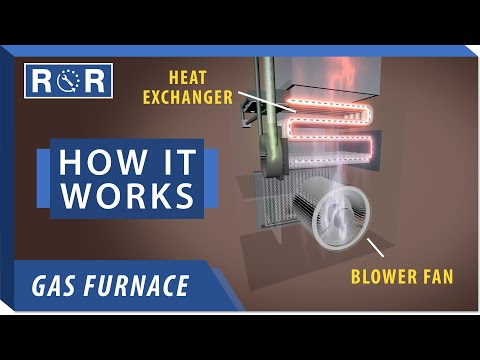 How a Furnace Works | Repair and Replace