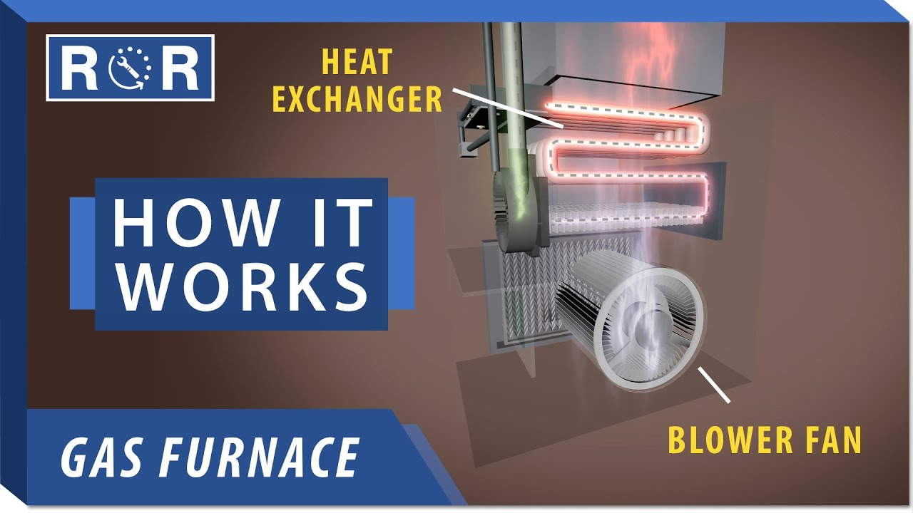 How A Furnace Works Repair And Replace Youtube