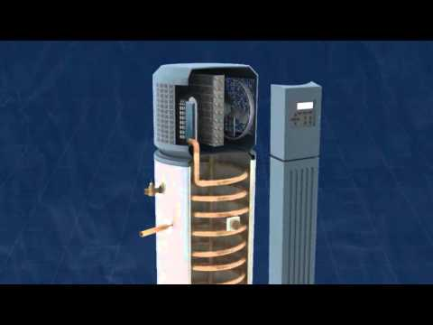 What is a Heat Pump Water Heater