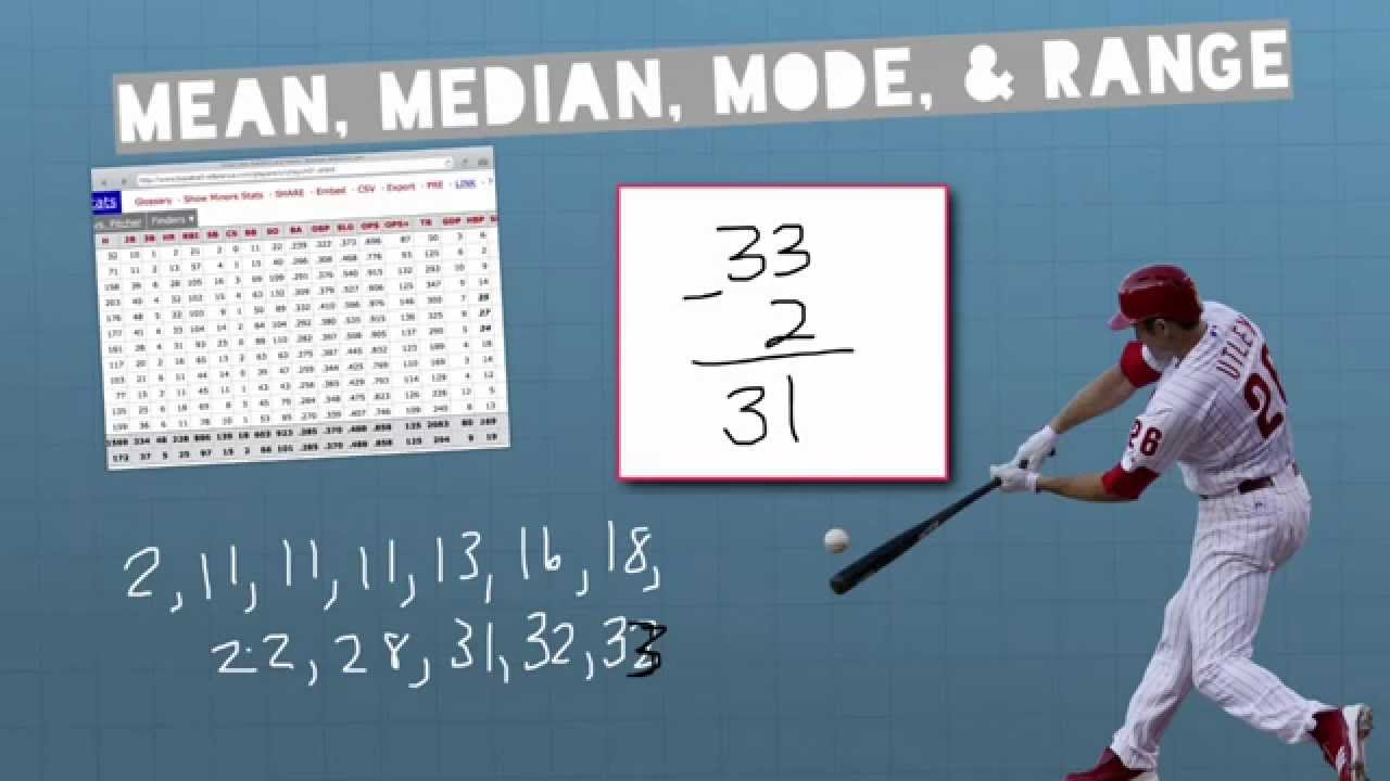 Topic 14: Mean, Median, Mode, and Range - YouTube