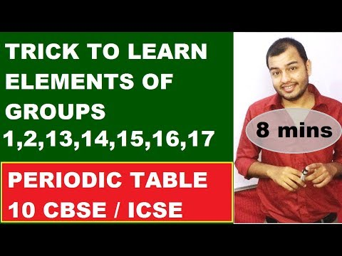 Trick To Learn Elements of Periodic Table GroupWise | 10 CBSE / ICSE | Group 1,2,13,14,15,16,17,18