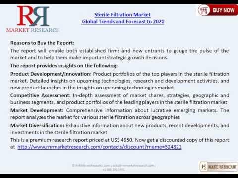 Sterile Filtration Market   Competitive Landscape and Global Trends