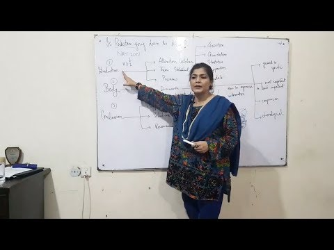 CSS/PMS ENGLISH ESSAY LECTURE 1  || By Fatima Batool