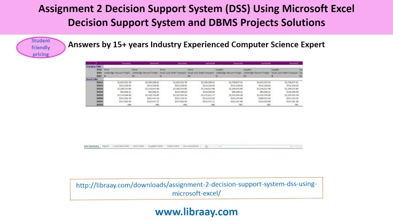 dbms assignment of benefits