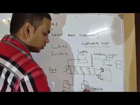Basic Computer Networking  Lesson 2 _ LAN basics