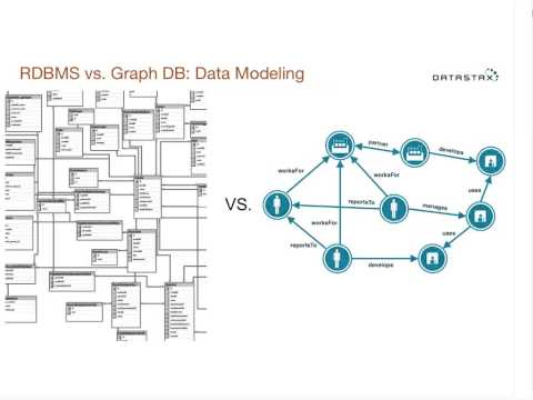 Webinar | Cassandra And The Graph Insights Into The DataStax Graph Strategy