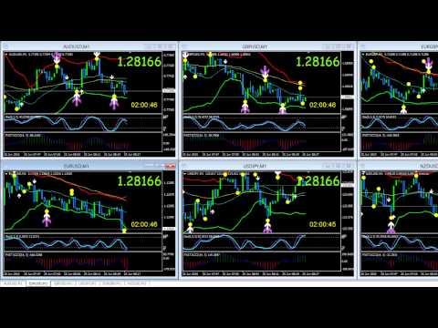 Opciones Financieras Y Opciones Reales