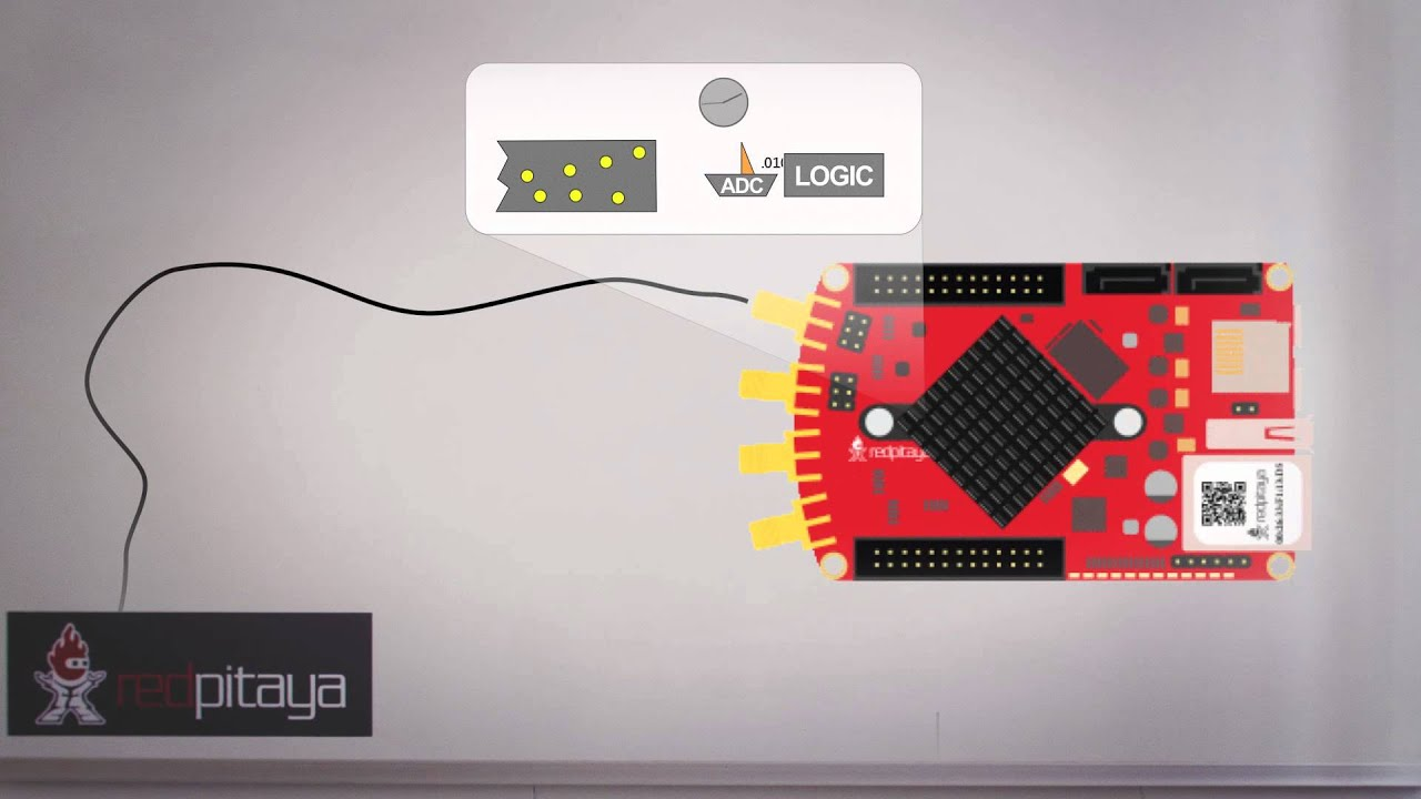 What is a mixed signal oscilloscope? | HouseTechLab