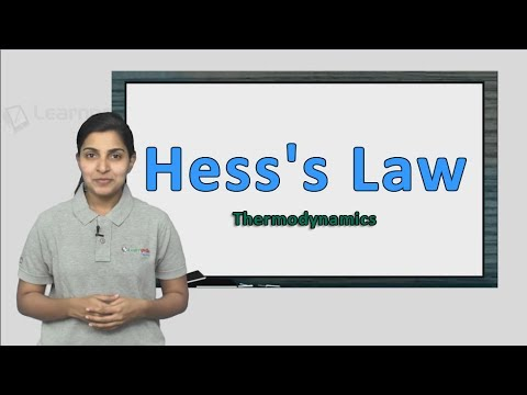 Hess's Law explained in a simple manner with an actual solved JEE Question