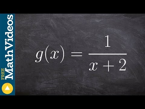 Domain of a simple rational function in interval and set notation