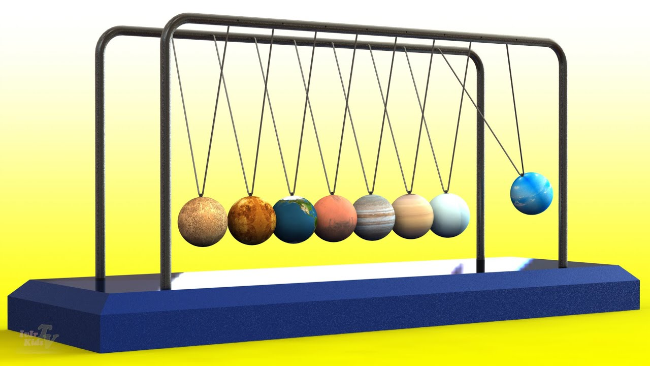 What if the Balls of Newton's Cradle are the planets of the solar system