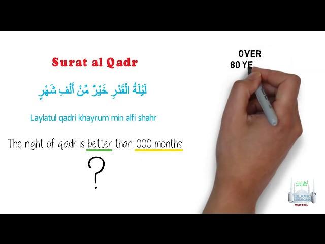 Tafsir Made Easy - SURAT AL QADR