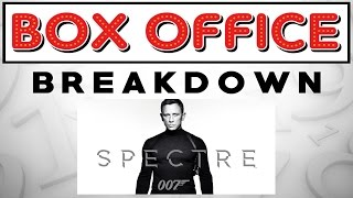 Box Office Breakdown for November 6th -November 8th, 2015