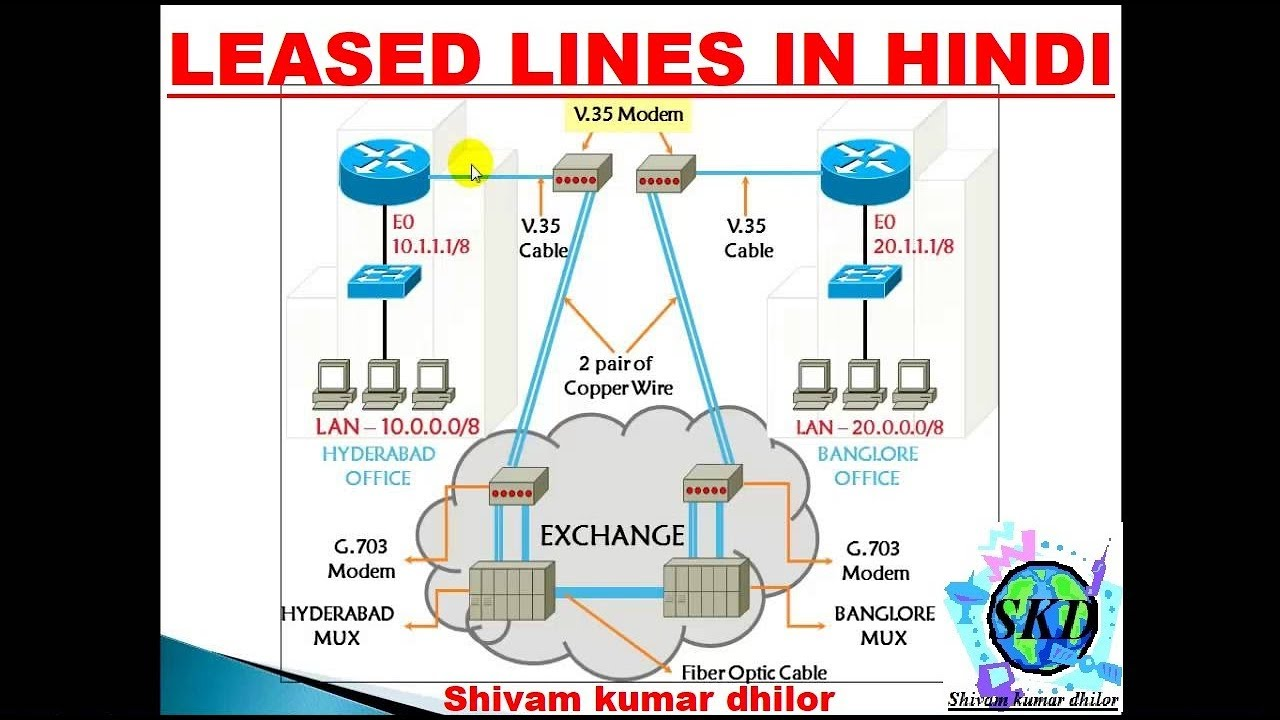Leased Line Connectivity Diagram   Wiring Diagram