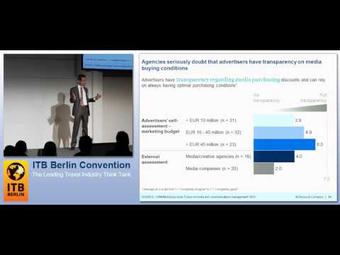ITB Berlin Convention 2013 - ITB Marketing and Distribution Day - The Future Of Marketing Management