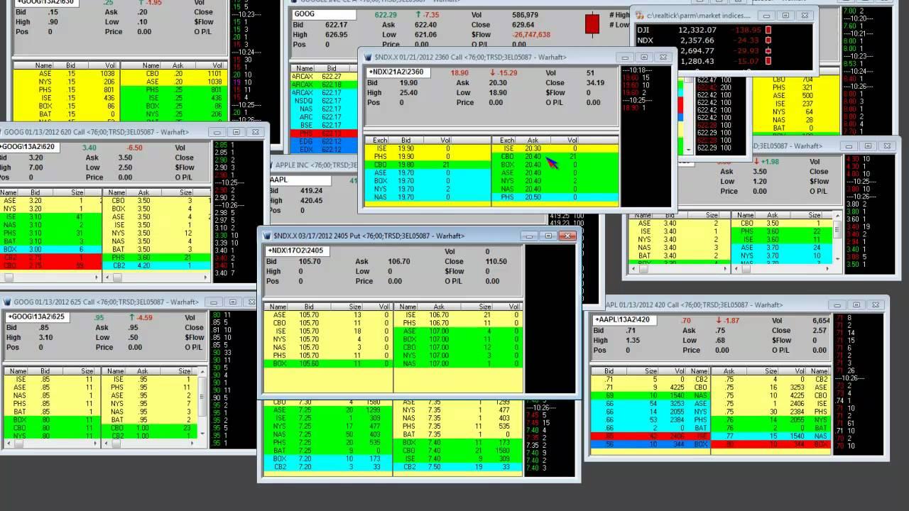 Live Day Trading Options Nasdaq 100 Ndx Youtube