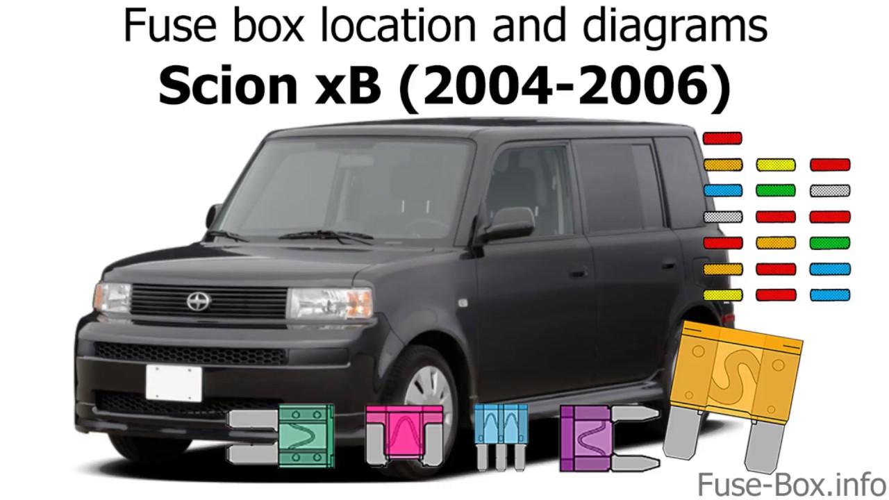 medium resolution of fuse box location and diagrams scion xb 2004 2006