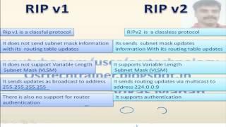 ripv1 vs ripv2 in hindi | ripv1 in hindi