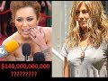 Shocking! Worlds top 20 richest actresses. You Won't Believe Who's #1