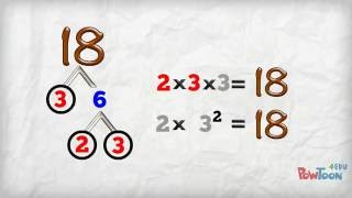 Prime Factorization (Intro and Factor Trees) thumbnail