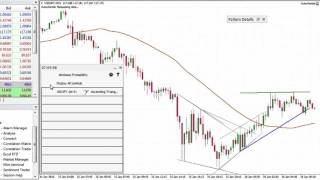 AutoChartist Chart Pattern Recognition and Alerts Tutorial with Go Markets