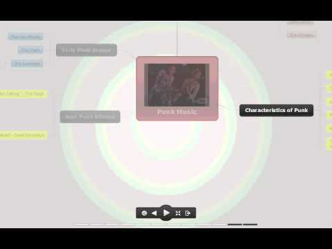 Mind Map Example - Punk Music