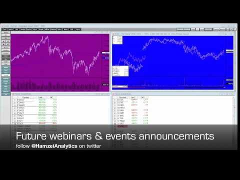 Brad Sullivan Exclusive: Futures Daytrade Strategy