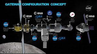 NASA Chief Talks Lunar Gateway, Reusability in 2020 Budget Proposal
