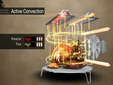 Lg Lightwave Convection Microwave With