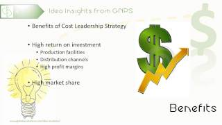 1539 Cost Leadership Strategy A