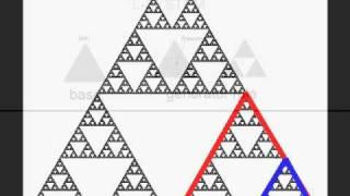 Amazing properties of fractals: Koch Snowflake perimeter