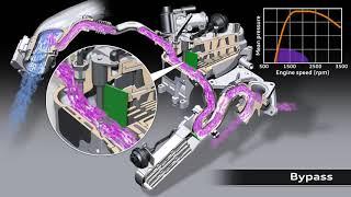 Trucs de pro : recyclage des gaz, vanne EGR Audi
