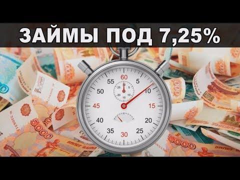 Микрокредиты для бизнеса в Крыму