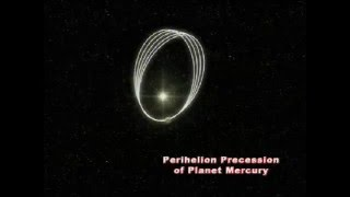 Planet Mercury — Perihelion Shift Animation
