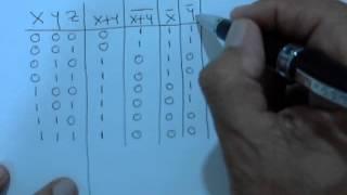 Postulados y Toremas del Álgebra de Boole