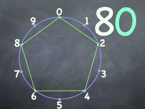 Math Number Wheel  Circle to learn multiplication & Place Value