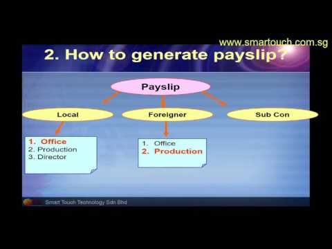 Malaysia Payroll tutorial :  Mypay Payroll  Software Overview (Integrated with Fingerprint device)