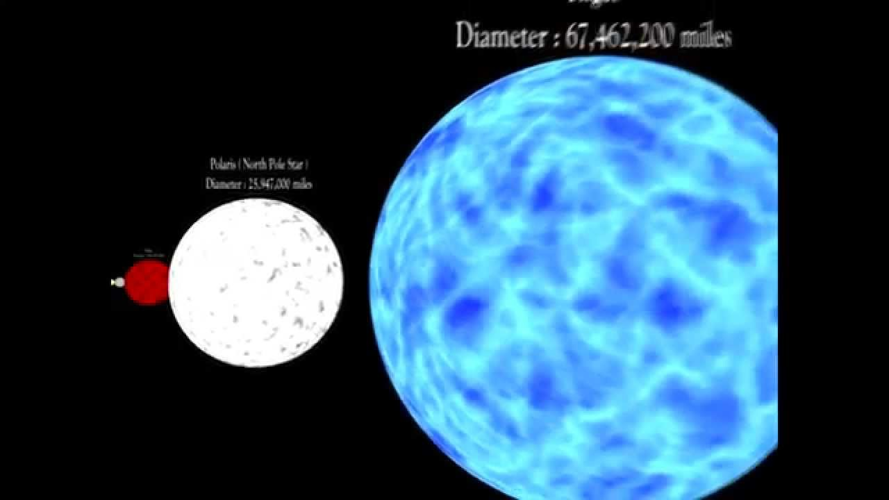 Star Size Comparison - YouTube